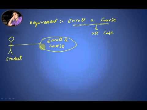 Use Case diagram in software engineering SE in Urdu Hindi