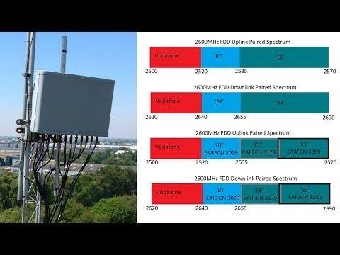 EE 2017 Network Roundup: Refarming, Massive + 4T4R MIMO, Gigabit 4G, 5G New Radio (with decoupling)