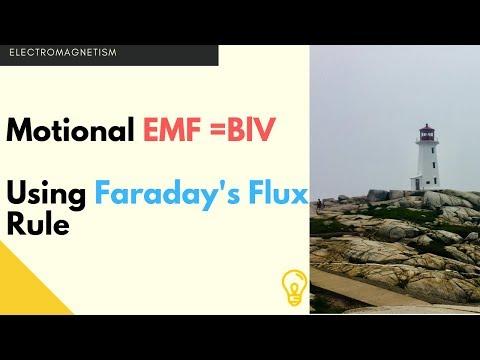 79. Motional EMF and Application of Faraday's Law | Hindi
