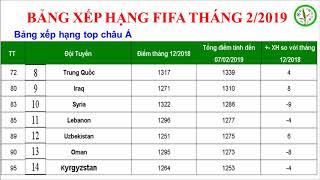 Việt Nam vào top 16 châu Á? BẢNG XẾP HẠNG FIFA THÁNG 2 - 2019