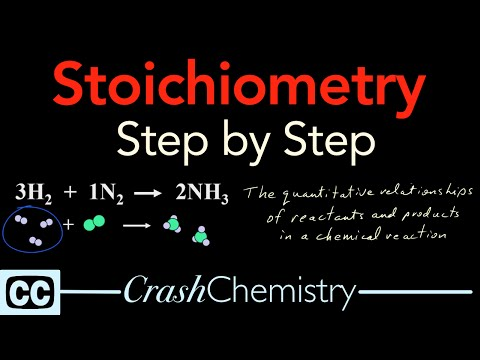 Stoichiometry Tutorial: Step by Step Video + review problems explained | Crash Chemistry Academy