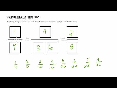 Fraction Equivalence Open Middle 1