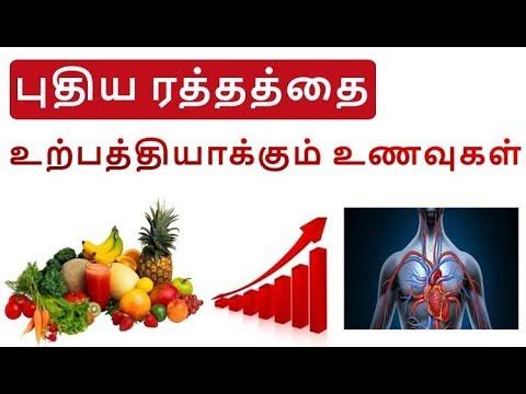 புதிய ரத்தத்தை உற்பத்தியாக்கும் உணவுகள் |  Blood Hemoglobin Increasing foods in Tamil