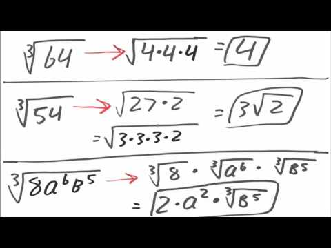 Example Cubic Root (Sovled by Hand)