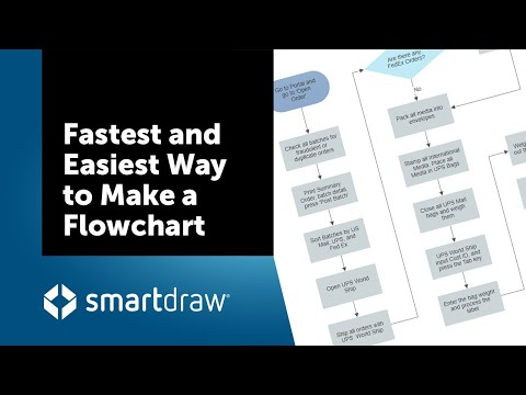 Fastest and Easiest Way to Make a Flowchart