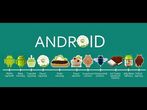 All Android Versions