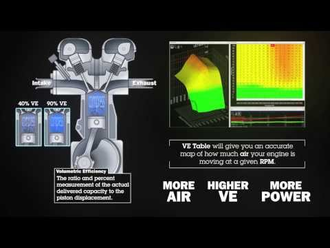 AEM Performance Electronics - Tuning Advantages of Volumetric Efficiency (VE)