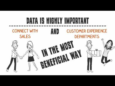 Using Data-Driven Marketing to Improve Business Performance
