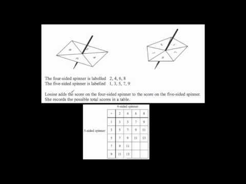 Sample Space Diagrams - Corbettmaths