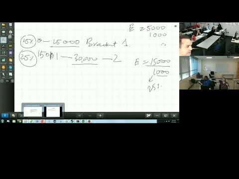 FM- L1: Tax Brackets, Average Tax Rate, Marginal Tax Rate, Total Tax Liability