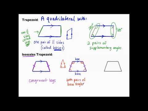 10.3f Trapezoids