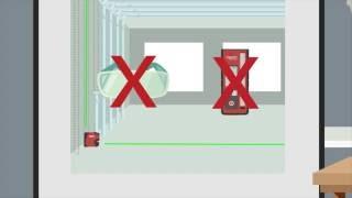 Pr 3-hvsg Green Beam Explanation