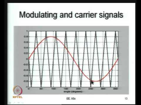 Mod-05 Lec-15 Sine-triangle pulsewidth modulation