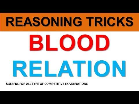 REASONING BLOOD RELATION IN HINDI