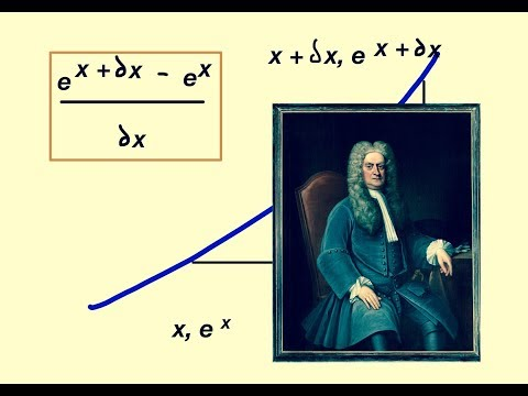 Differentiate exponential Dr. Dawes  video Tutor. YouTube. Mobile friendly.