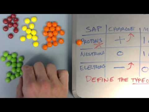 Atomic models with Candy!