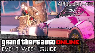 GTA Online: TRIPLE Money On Arena War, Double Money on Repo Missions and More!
