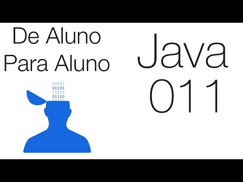 Programar em Java - Interagir com o usuário |