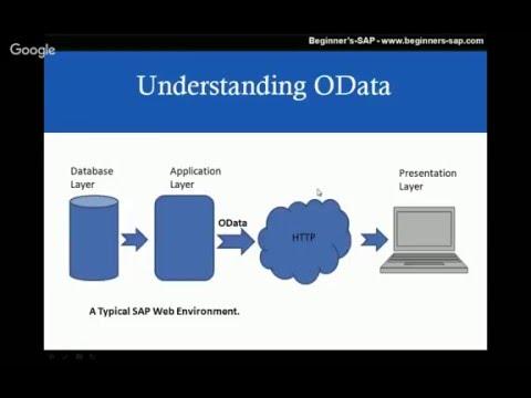 SAPUI5 + ODATA + SAP FIORI + SAP NetWeaver Gateway
