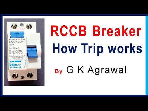 RCCB Circuit Breaker working principal