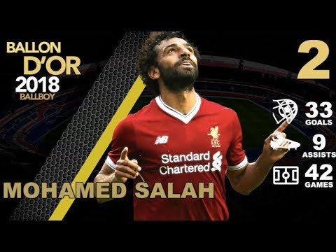 Ballon D'or 2018 RATINGS so far. [MARCH] Top 10 Best Football Players of 2018