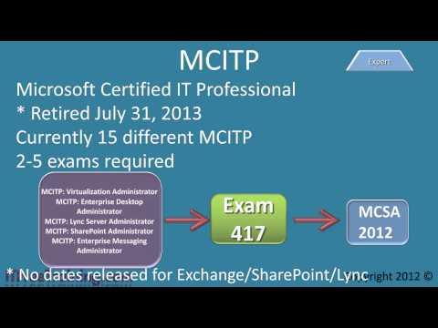 MCSE\MCSA\Windows 8 Certification