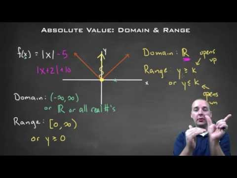Absolute Value Function - Domain and Range