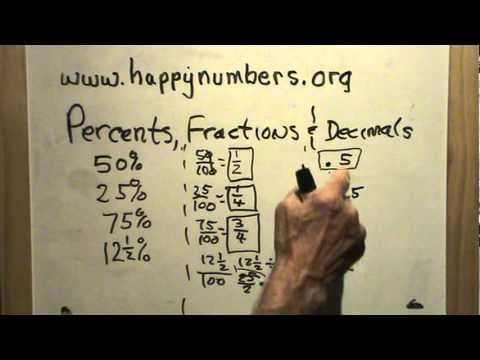 Percents, Fractions, Decimals Review