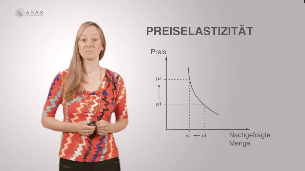 Was versteht man unter Preiselastizität? What does price elasticity mean?