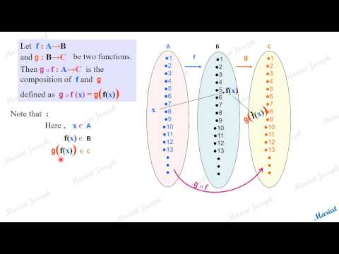 1 Inverse, fog, gof.(Class 12 Relations and Functions, NCERT Exercise  1.3  Qst 1)