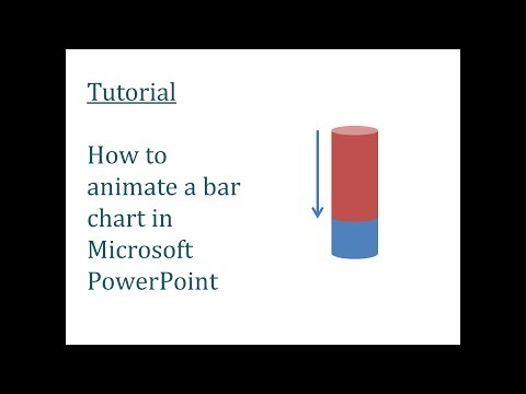 How to animate a bar chart or graph in Powerpoint (Decrease)