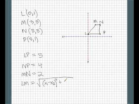 Finding Perimeter of points on a graph