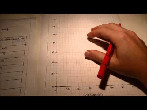 Creating a Line Graph
