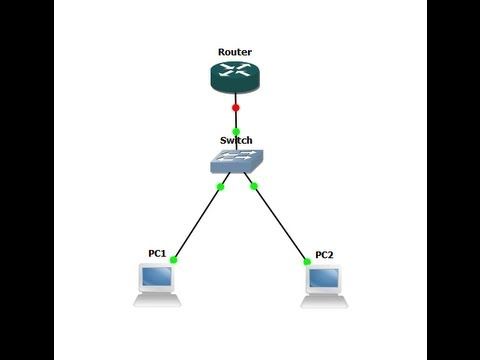 Configure IP Address in Router