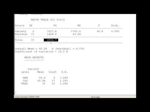Interpreting the ANOVA Results Table