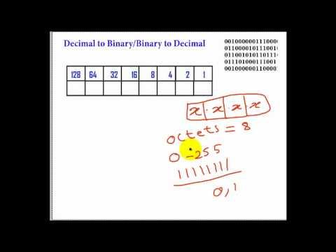 Decimal To Binary - Binary To Decimal [Tamil].mp4