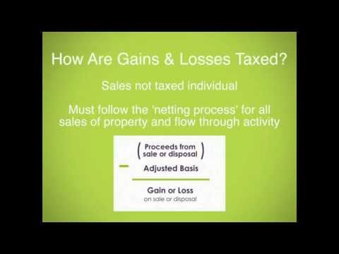 How Gains & Losses Are Taxed: Ordinary & Capital