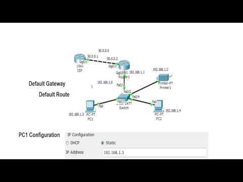Cisco Router Basics - Default Gateway - Default Route