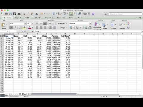 How to create a line chart in Excel 2011 Mac