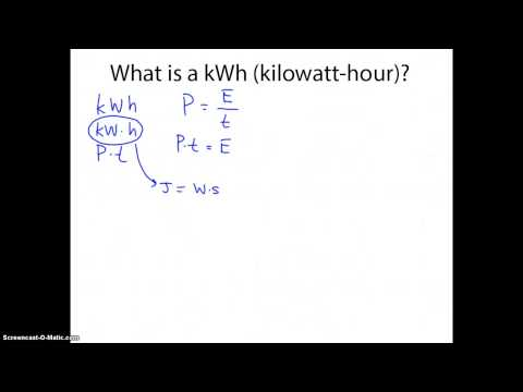 What is a Kilowatt-hour?