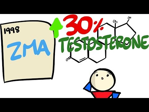 Can This Supplement (ZMA) Actually BOOST Testosterone?