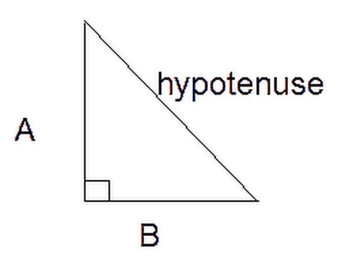 How To Find The Hypotenuse of a Right Triangle
