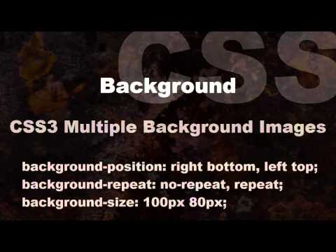 CSS - Upgrading HTML Tags with Style: Creating a Website Made Easy