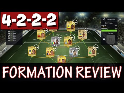 FIFA 15 Tutorials & Tips | Formation Guide 4222  | Best Formations in FIFA 15 Ultimate Team (FUT 15)