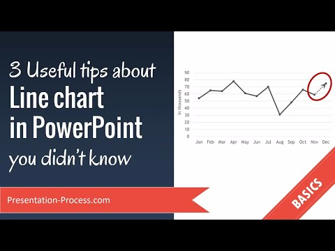 3 Useful tips about Line chart in PowerPoint you didn't know