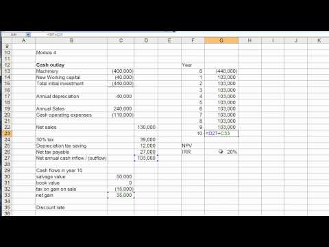 Module 4 discussion - NPV calculation