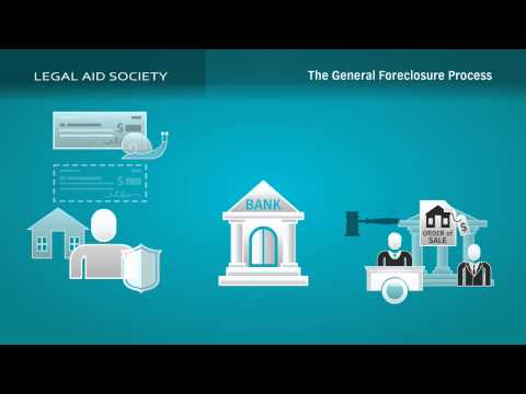 The General Foreclosure Process in Kentucky
