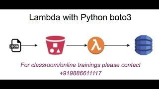 Python with Aws Lambda and serverless tutorial - PakVim net