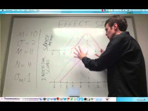 Introduction to Effect Size