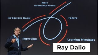 Principles for Success from Ray Dalio: Founder of the World's Largest Hedge Fund
